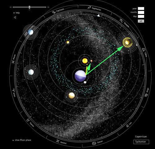 Planetary Alignment on Dec 3, 2012 Confirmed 3