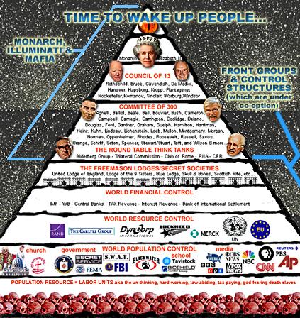 David Icke: The Illuminati Are Manipulating Your Reality 86