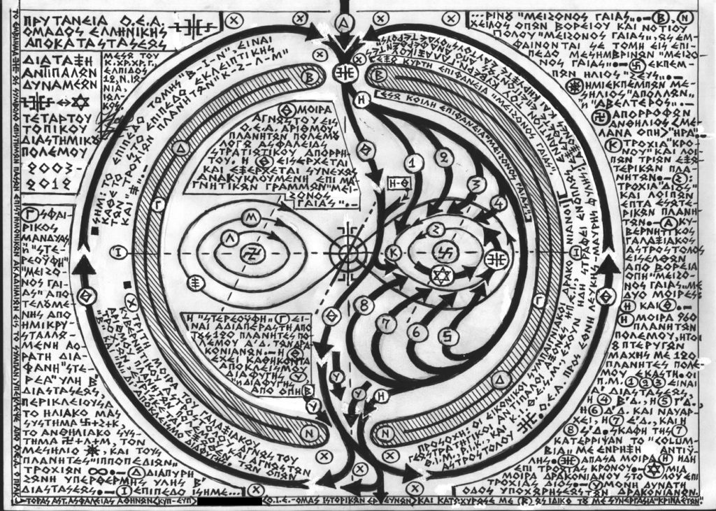 The Hollow Earth Theory 95