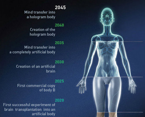 Immortality by 2045 MAD SCIENCE! 1