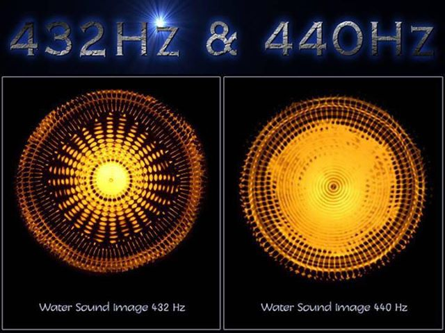 Conspiracy To Detune Us From Natural 432Hz Harmonics? 16