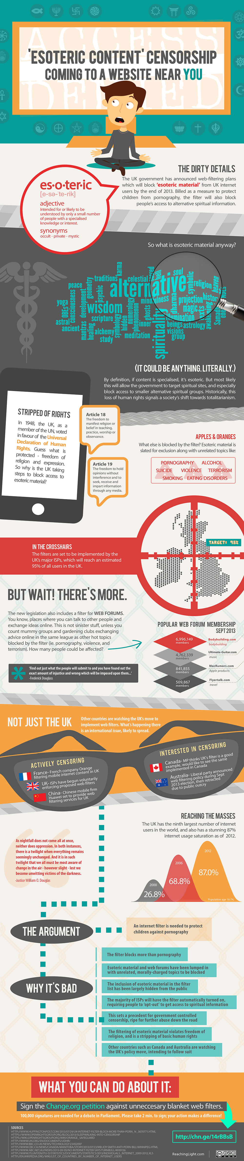 Infographic: UK Filter to Block 'Esoteric Content'