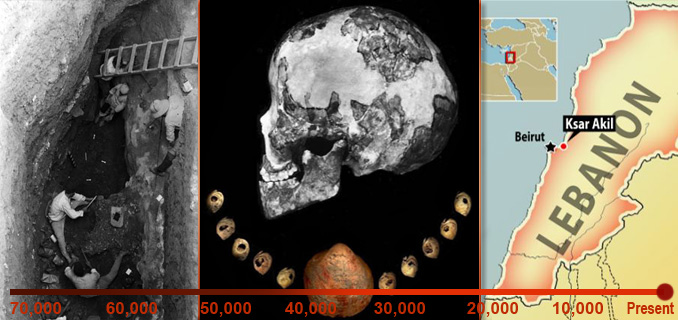 Dating of beads sets new timeline for early humans 96