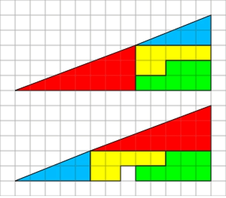 The Paradox of the Missing Square Puzzle: Why does a square appear for no reason?