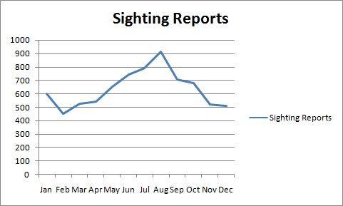 UFO hotspots of 2013 18