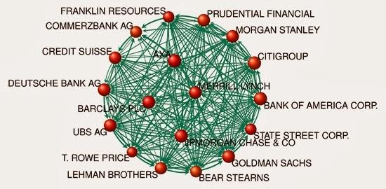 big+bank+complexity