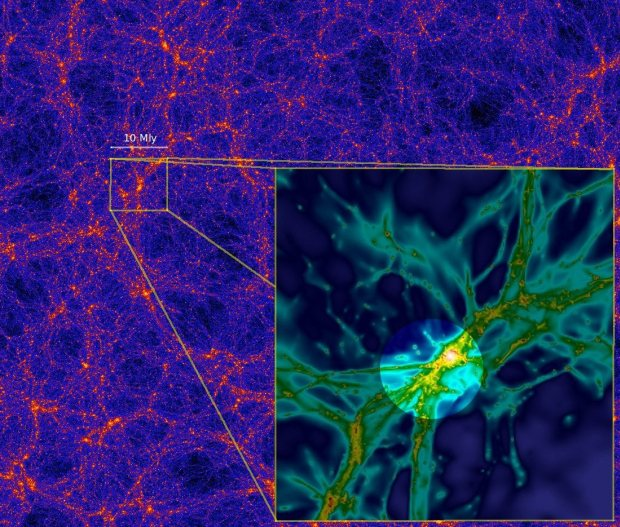 Astronomers capture the first Image of the Mysterious web that connects all Galaxies 38