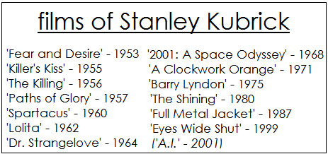 kubrick-films