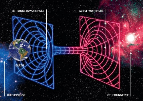 5 Mind-Blowing Alternative Theories About The Universe 19