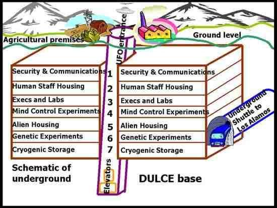 dulce-base-diagram