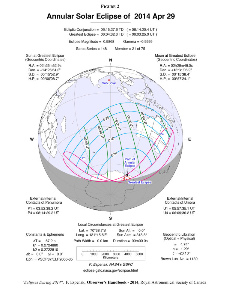 Solar Eclipse Will Transform Sun into 'Ring of Fire' Next Week 6