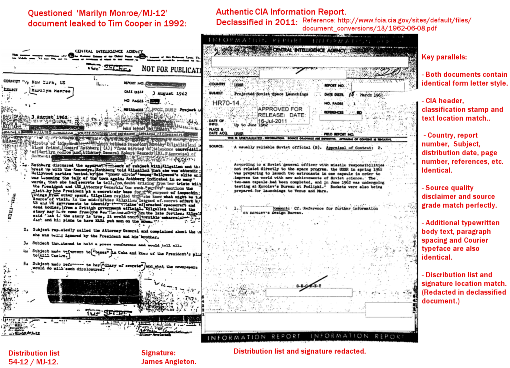 New evidence emerges that Monroe planned to reveal JFK saw crashed UFOs 4