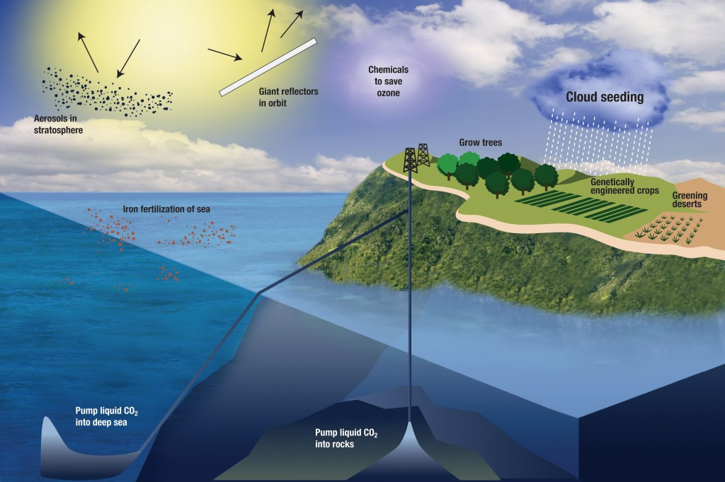Geoengineering schematic
