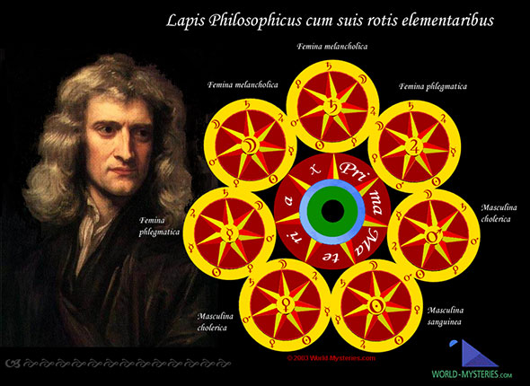 The Newton You Never Knew: Isaac Newton's Esotericism Revealed 26