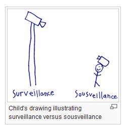 sousveillance