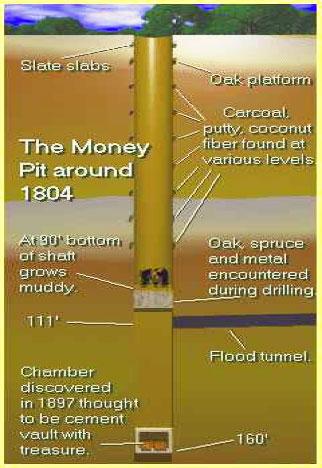 1804_MoneyPit