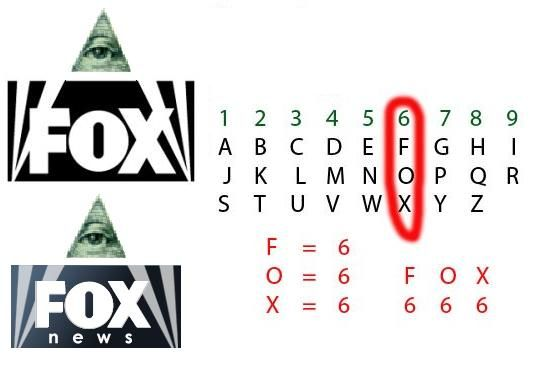 """Top 10 Things You Shouldn't Know About The Ubiquitous """"Illuminati"""" 423"""
