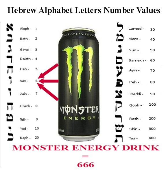 """Top 10 Things You Shouldn't Know About The Ubiquitous """"Illuminati"""" 419"""