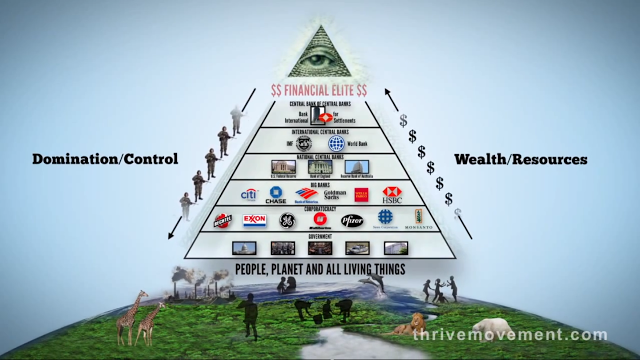 These 13 Families Rule the World: The Shadow Forces Behind the NWO 8