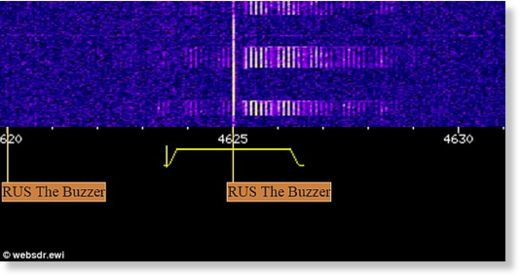 The mystery of UVB-76: Radio station has 'buzzed' every second since the 1970s - but no one knows why 101
