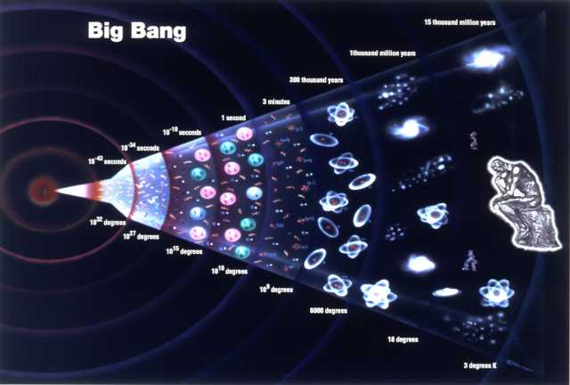 No Big Bang? Quantum equation predicts universe has no beginning 12