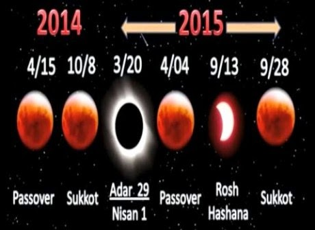 Sign Of Judgment? Total Solar Eclipse On March 20th Falls In The Middle Of The Four Blood Red Moons 4