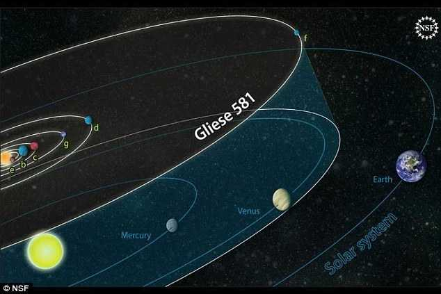 Mysterious signals from space may be coming from a planet 22 light years away 34