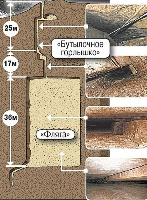 I never knew that Russia has these SHOCKING ANCIENT MEGALITHS 235