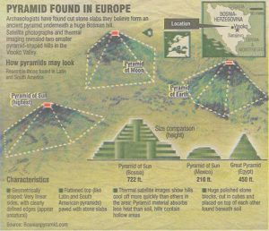 Ancient Pyramids of Bosnia | A Form of Cosmic Internet 94