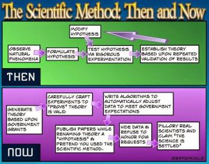 Why Scientific Peer Review is a Sham 16