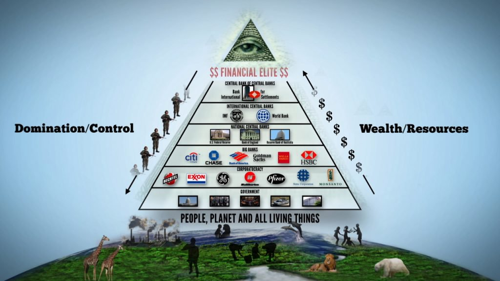 An In-Depth Look Into Who Really Controls The US Government (Deep State) – Because It's Not The People 86