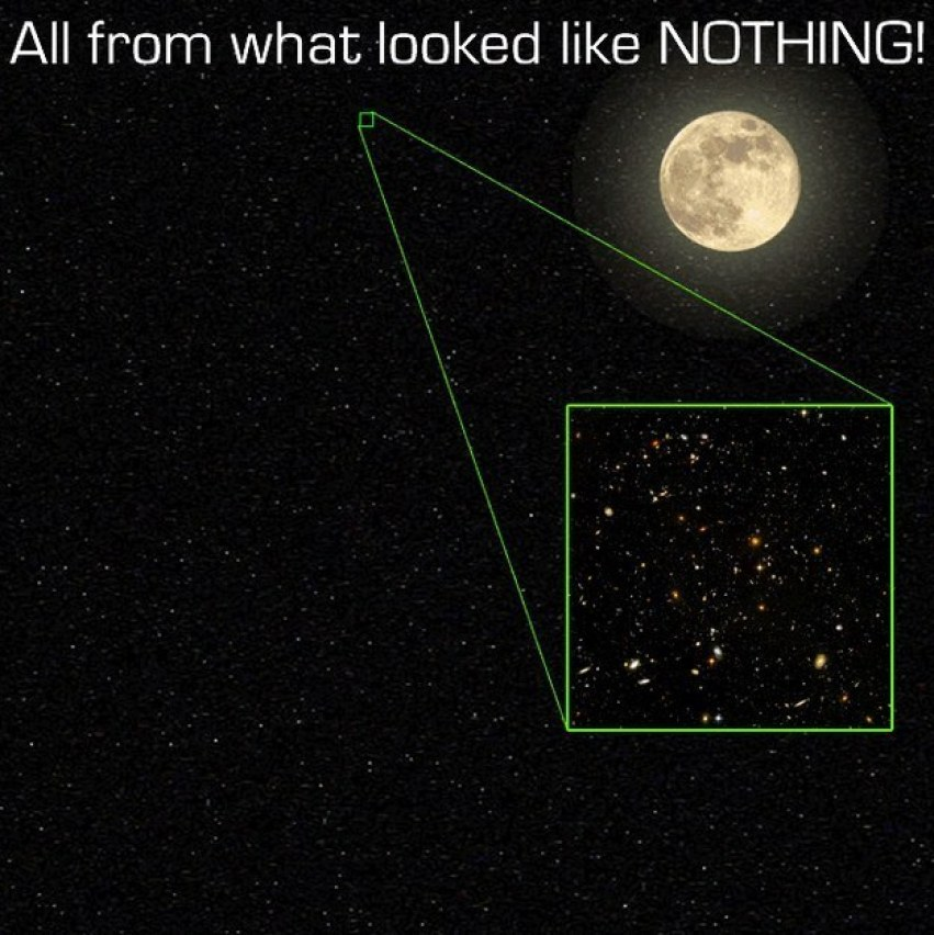 And just keep this in mind — that's a picture of a very small, small part of the universe. It's just an insignificant fraction of the night sky.