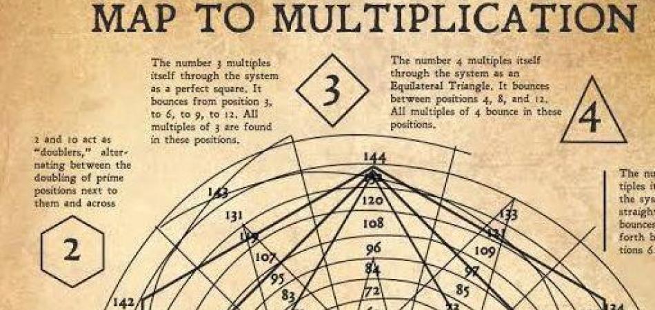 Tesla Long-Lost Drawings Reveal Genius Map For Multiplication 88