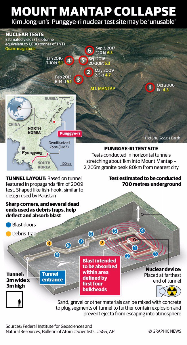 This Is What A Nuclear Explosion Did To A Mountain In North Korea 100