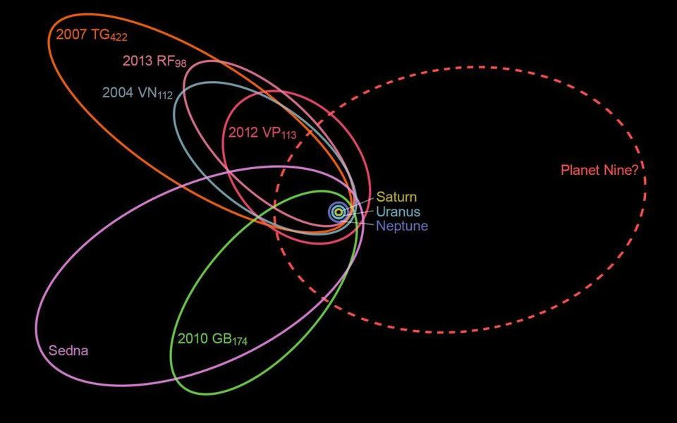 Planet Nine Breakthrough: Scientists Spot Distant Object In Our Solar System 3
