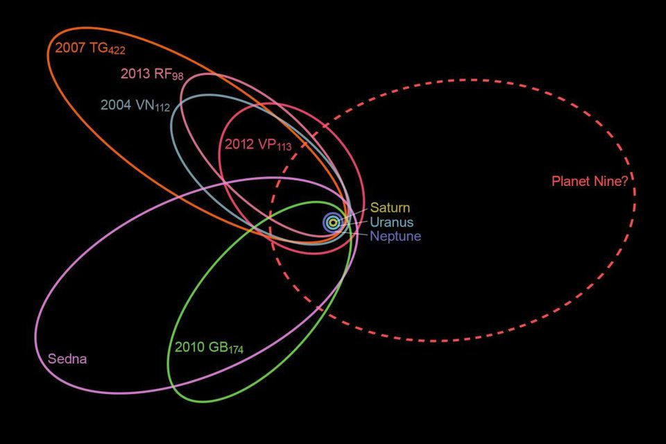 Planet Nine Breakthrough: Scientists Spot Distant Object In Our Solar System 4