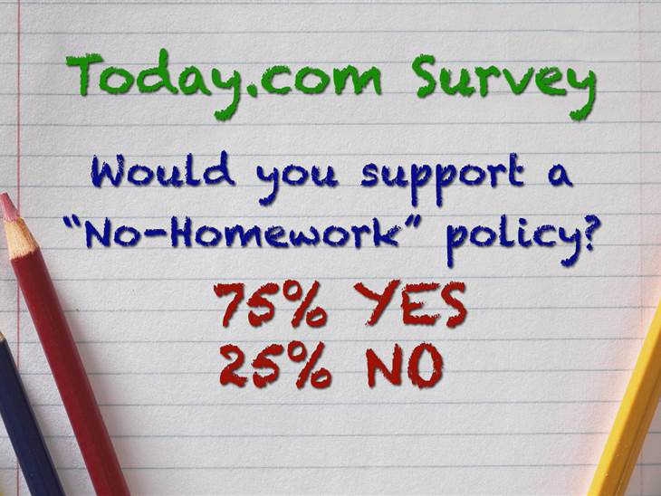 School District May Ban Homework After Proposal From Students - 4