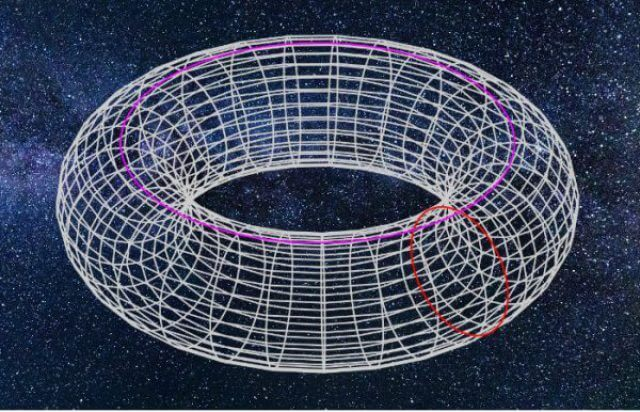 A New Theory Based On Quantum Entanglement Says Your Mind Exists In Another Dimension 108