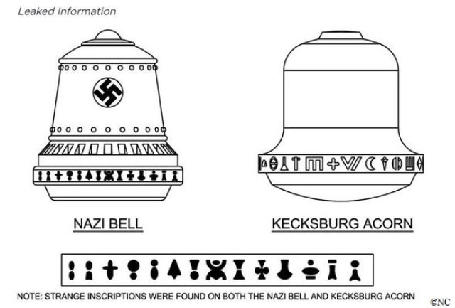 Nazi Bell: Top-Secret Technology Which Allowed Hitler To Travel Into Space 7