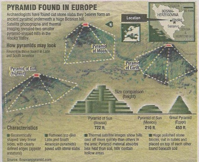 The Mystery Behind The 30,000 Year-Old Bosnian Pyramids 4