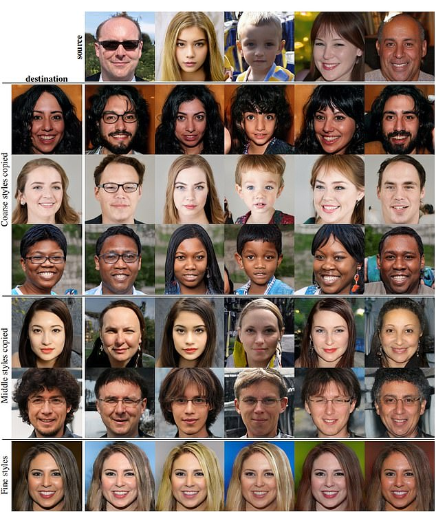 Creepy AI can now create '100 per cent lifelike' human faces from scratch 94