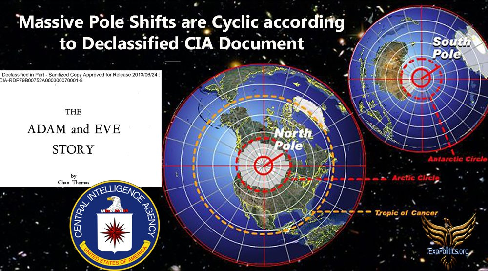 Massive Pole Shifts are Cyclic according to Declassified CIA Document 28
