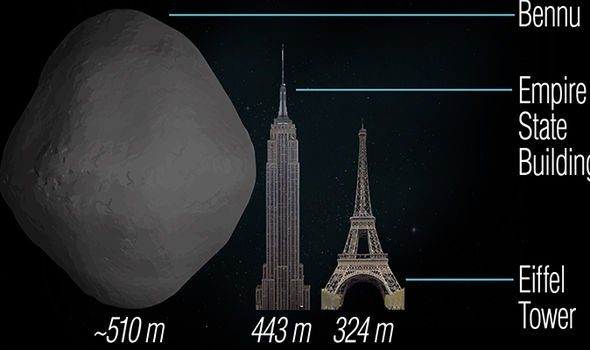 Asteroid Bennu the size of the Empire States Building (Image: GETTY)