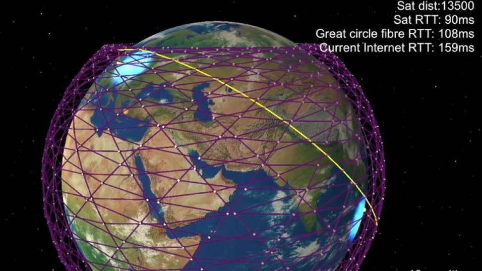 Elon Musk just revealed new details about Starlink, a plan to surround Earth with 12,000 high-speed internet satellites. Here's how it might work. 113