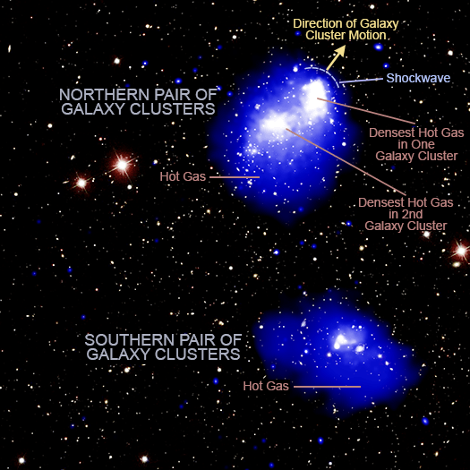 Four Galaxies are Merging into a Single Giant One 91