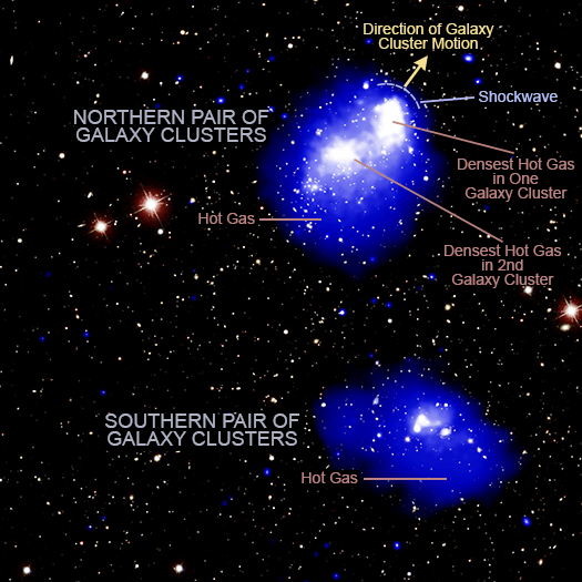 Four Galaxies are Merging into a Single Giant One 90