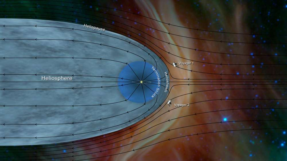 Scientists Confirm The Discovery Of A Mysterious Interstellar Space Boundary 6