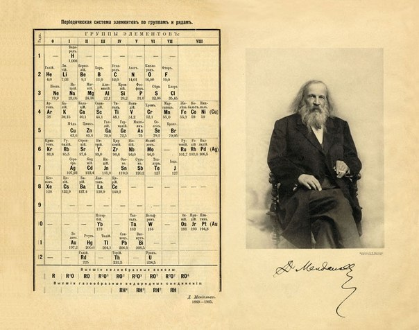 Why Hide Ether From Mendeleev's Periodic Table? 5