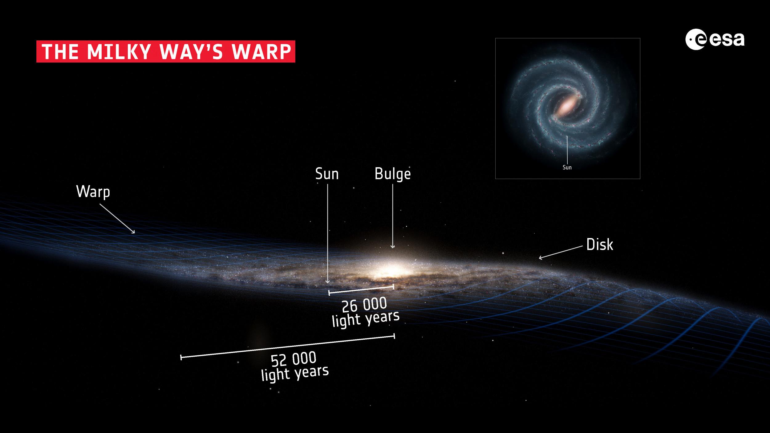 Image result for Illustration by Stefan Payne-Wardenaar; NASA / JPL-Caltech; ESA