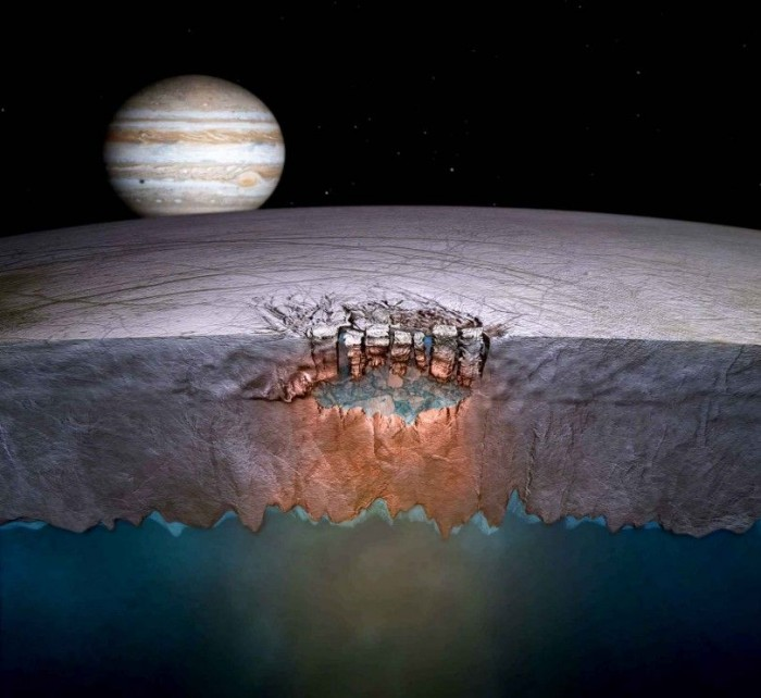 Aliens at Jupiter: under the icy shell of Europe it is possible to meet higher forms of life 90